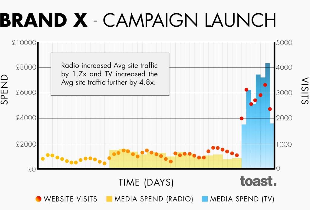 toasttv-media-data